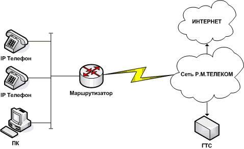 ...схема установки авто сигнализации. схема установки сигнализации на скутер сигнализаций схема установка...